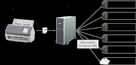 Fujitsu fi 7300NX without mobile scanner