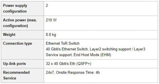 FUJITSU PSWITCH 4032P specifications