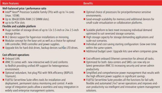 FUJITSU Server PRIMERGY RX2520 M5 features-2