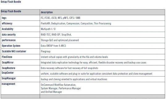 NetApp AFF A220 storage system review