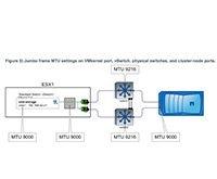 iSCSI server setup thubmnail