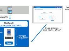 SAP Application Server in Azure